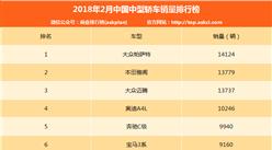 2018年2月中国中型轿车销量排行榜