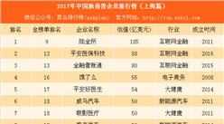 2017年中国独角兽企业排行榜(上海篇):陆金所等36家企业上榜(附榜单)