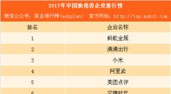 2017年中國獨角獸企業排行榜:螞蟻金服第一 小米不敵滴滴排名第三(附全名單)