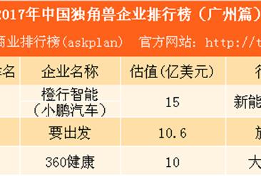 2017年中国独角兽企业排行榜(广州篇):尴尬!仅3家企业上榜(附名单)