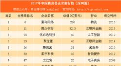 2017年中国独角兽企业排行榜(深圳篇):菜鸟网络等14家企业上榜(附名单)