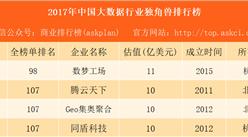 2017年中国大数据行业独角兽排行榜:数梦工场第一(附榜单)