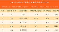 2017年中国房产服务行业独角兽企业排行榜:自如第一 爱屋吉屋第二(附榜单)