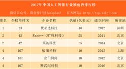 2017年中国人工智能行业独角兽排行榜:优必选科技第一(附榜单)