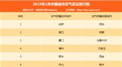 2018年2月中国城市空气质量排行榜(TOP10)