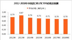 2018年中国进口电子IC市场分析及预测(附图表)