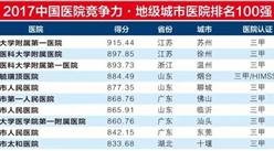 2017中国医疗竞争力地级城市医院500强榜单(附全榜单)