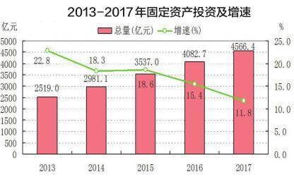 2017年洛阳市人口分布_2017年全市总人口710.14万洛阳二孩出生数量首超一孩