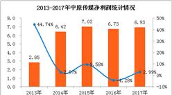 2017年中原傳媒經營數據統計:凈利潤同比增長2.99%(圖表)