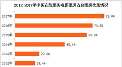 2018年中国电影票务市场预测:交易规模有望突破550亿元(附图表)
