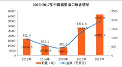 2017年中国高粱进出口数据分析:全年进口量超500万吨(图表)