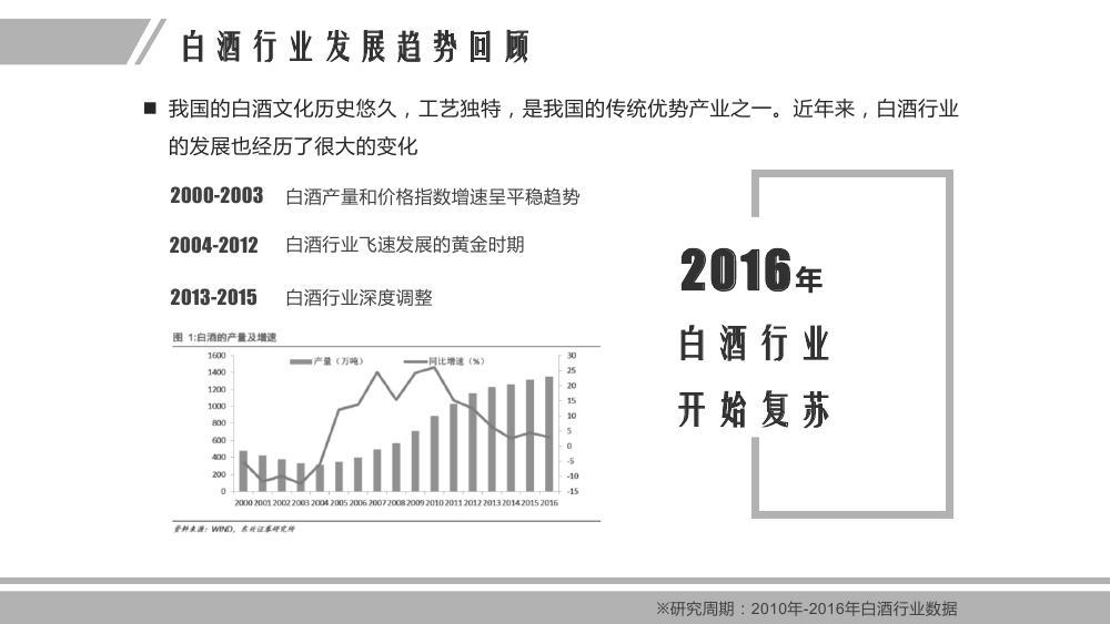 2017年白酒行业研究报告(附报告全文)