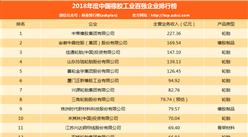 2018年中国橡胶工业百强企业排行榜:中策橡胶第一(附排名)