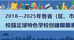 教育部:到2025年再建3万所校园足球特色学校 广东名额达2500所