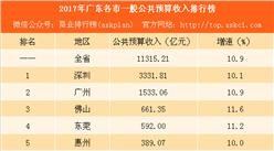 2017年广东各市一般公共预算收入排行榜:深圳第一 珠海赶超中山(附榜单)