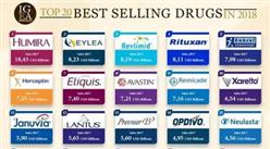 进口抗癌药零关税 2018年全球最畅销药物排行榜(附榜单)