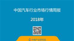 2018年汽车市场行情周报:2018全球汽车零部件企业百强榜发布(6.25-6.29)