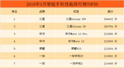 2018年3月智能手机跑分排行榜TOP50(附全榜单)
