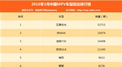 2018年3月MPV销量排行榜TOP30:五菱宏光/宋MAX//宝骏730/前三(附完整排名)