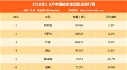 2018年一季度中国轿车车型销量排行榜