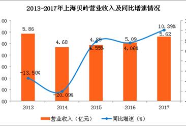 中美贸易战矛头刺向中国芯片软肋 中国芯片有哪些相关个股?(附企业一览)