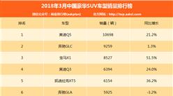 2018年3月豪华SUV销量排名:奥迪Q5第一 销量超万辆(附排名)