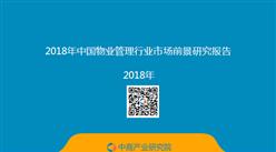 2018年中国物业管理行业市场前景研究报告(附全文)