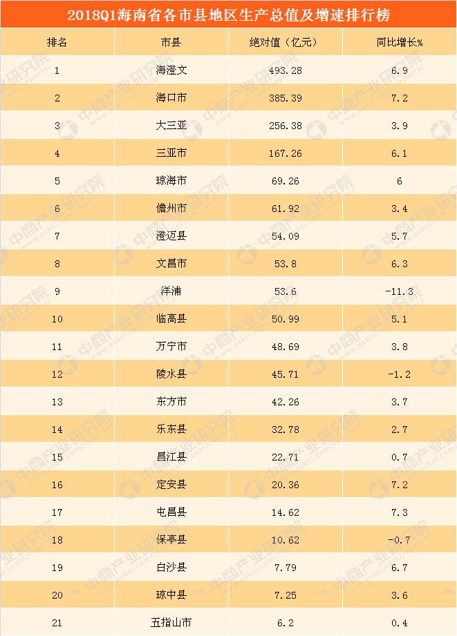 04年gdp_东莞2004年以来的GDP数据有调整