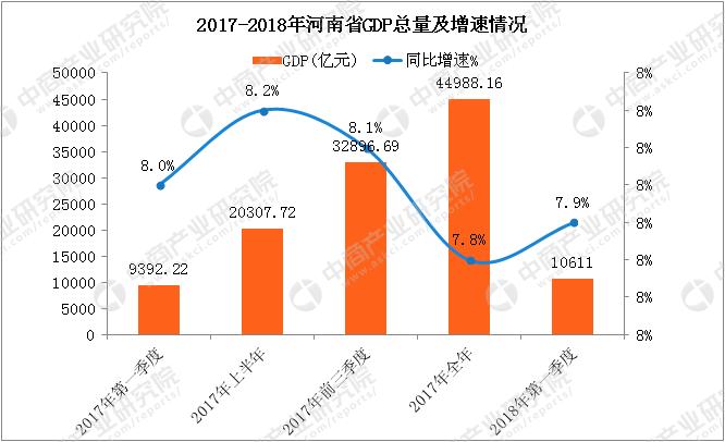 2021年第一季度四川各市GDP_新鲜出炉 四川21市州一季度GDP数据来啦 你的家乡排第几