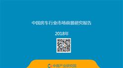 2018年中国房车行业市场前景研究报告(全文)