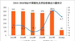 2018年一季度中国箱包出口数据分析:出口数量达66万吨(附图表)