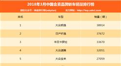 2018年3月合资品牌轿车销量排名:朗逸/轩逸/卡罗拉前三(TOP100)