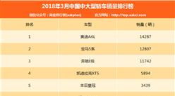 2018年3月中大型轿车销量排名:BBA包揽前三(TOP10)