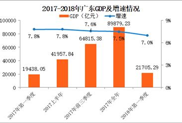 广东2021年各地市GDP预测_广东全省GDP超过11万亿(3)