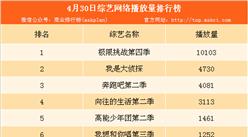 2018年最新综艺节目排行榜:哪部综艺最热?(附榜单)