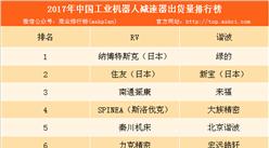 2017年中國工業機器人減速器出貨量排行榜:納博特斯克位列榜首(附榜單)
