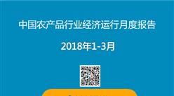 2018年1-3月中国农产品行业经济运行月度报告(附全文)