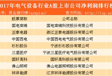 2018年电气设备最赚钱企业100强:国电南瑞/正泰电器/中国西电位列前三(附排名)