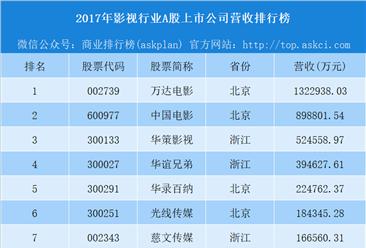 2018年影视行业A股上市公司营收排行榜