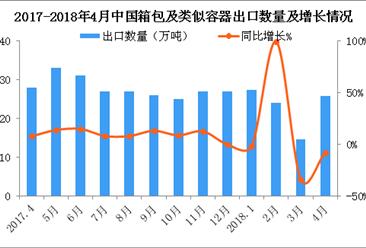 2018年4月中国箱包出口数据分析:累计出口数量超60万吨(附图表)