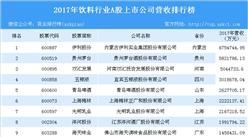 2017年饮料行业A股上市企业营收排行榜:伊利位列榜首(附全榜单)