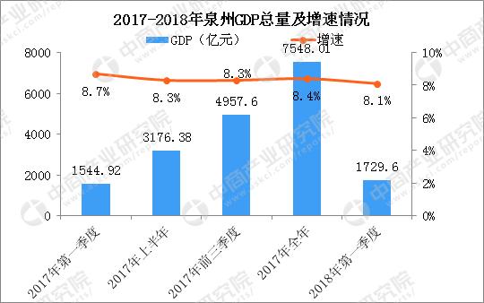 09年gdp增长_金湾区第四届人大四次会议开幕今年GDP增长目标9%