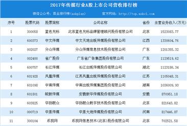 2017年传媒行业A股上市公司收入排行榜:蓝色光标登顶  中文传媒第二