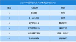 2018年永利国际娱乐原创文学风云榜TOP10:男生榜《圣域》第一(附全文)