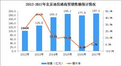 2017年中国连锁百强:北京迪信通商贸经营数据分析(附图表)