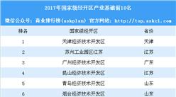 2017年国家级经开区产业基础TOP10:天津经济技术开发区第一
