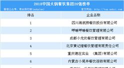 2018年中国火锅餐饮集团20强榜单:四川海底捞位列榜首(附榜单)