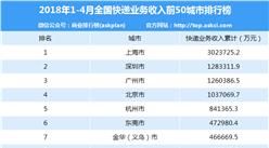 2018年1-4月50城市快遞業務收入排名:上海第一 超300億元(附排名)
