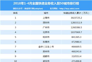 2018年1-4月50城市快递业务收入排名:上海第一 超300亿元(附排名)