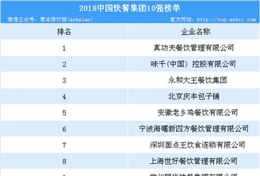 2018年中国快餐集团10强排行榜:真功夫位列榜首(附榜单)